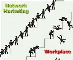 Network Marketing vs Workplace