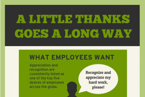 31-Employee-Appreciation-Messages.jpg