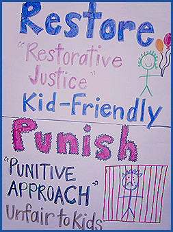 Restorative Justice in Criminal Cases