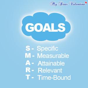 life quotes - Goals