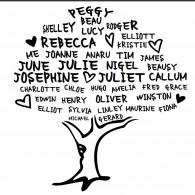 Customized Family Tree Code