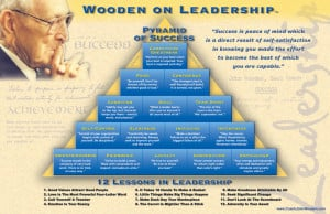 Wooden's approach, according to Carol Dweck, is a perfect example of ...