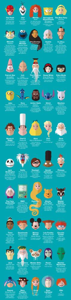 favorite-cartoon-character-life-advice-kids-entertainment-aaa-state ...
