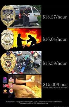 EMS & Police & Fire