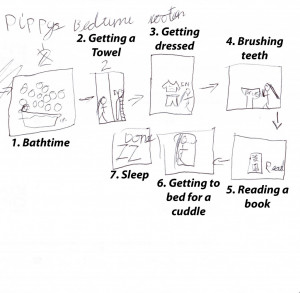 importance-of-bedtime-routines-Pippy's-bedtime-routine