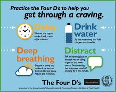 Quitting is hard. Use the Four D's to help you get through your day ...