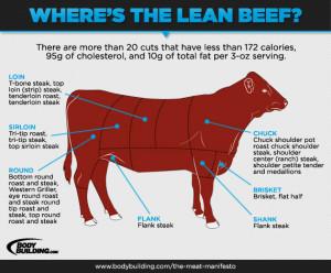 The Meat Manifesto