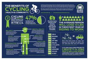 Labels: cycling media , interesting