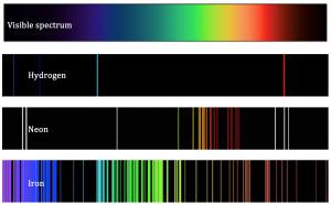 Atomic Emission Spectrum of Elements