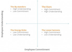... Local and Global Citizenship through Employee Engagement