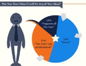 infographic-why-people-hate-their-jobs.jpg
