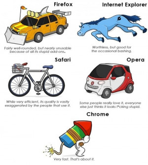 If Web Browsers Were Modes of Transportion