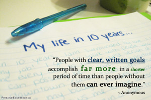 """Inspirational Quote: """"People with clear, written goals accomplish ..."""