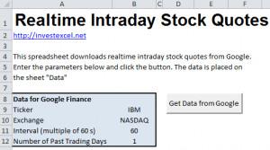 Tick data trading strategies
