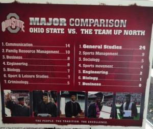 Ohio State sign rips Michigan football's academics (Photo)