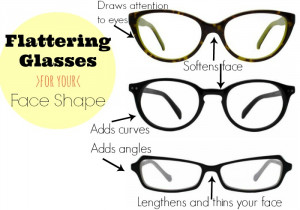 best glasses for round face shape