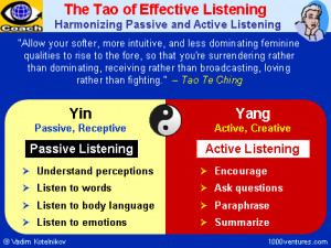 Listening: The TAO of EFFECTIVE LISTENING - Yin and Yang of Listening ...