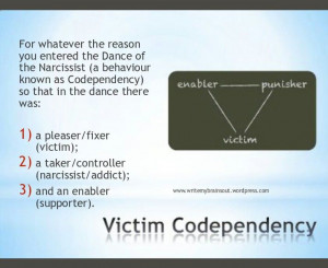 Narcissistic Abuse and codependency