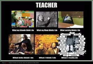 Teacher – What I Really Do
