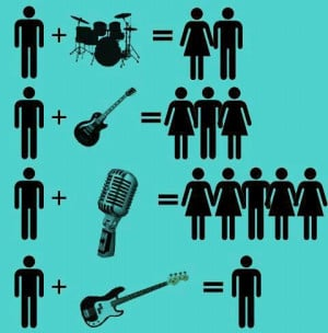 Funny Bass Guitar Girls Joke Bassist Picture Lonely