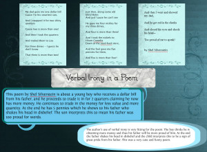Verbal Irony Poem | Publish with Glogster!