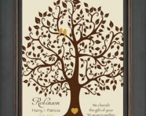 ... - Parents Anniversary Gift - Personalized Golden Anniversary Print