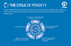 the-cycle-of-poverty