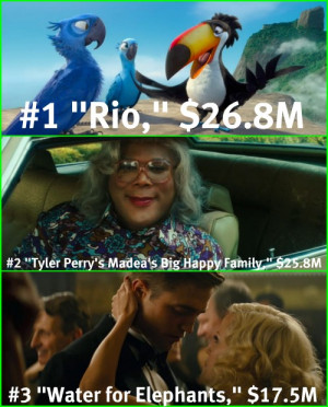 Madeas Big Happy Family Quotes