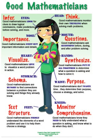 Connect literacy and math! This poster shows what good mathematicians ...