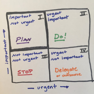The Eisenhower Matrix and Three Thoughts for Leaders