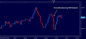 Australian_Dollar_Unchanged_Despite_Disappointing_China_PMI_body_may ...