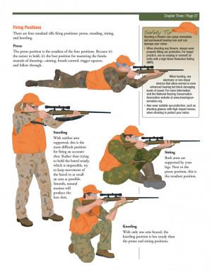 Gun Safety Certification Online