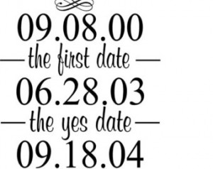 First Date Quotes Quote-the first date,