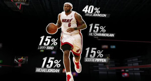 Lebron James Q...