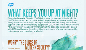 Generalized Anxiety Disorder Quotes Famous-People-with-Generalized