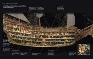vasa century warship museum stockholm