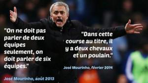 eurosport jose mourinho quotes