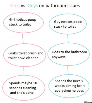 Problem-solving---Girls-vs.-Boys.jpg