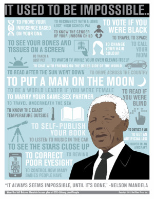 nelson mandela quotes on poverty Nelson Mandela ESL Lesson Plan And ...