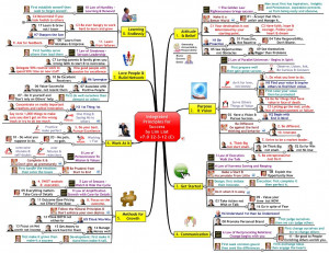 update 20 Dec 2012 - Socializing and Networking added with advice from ...