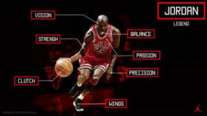 Top 20 Inspirational Michael Jordan Quotes