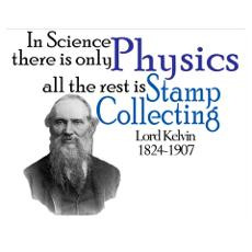 Physics Kelvin Quote Poster