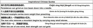 Motivational Chinese Quotes> Reading quotes on daily basis is a way to ...