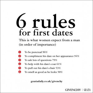 first date rulesFinding Single, Dates Rules