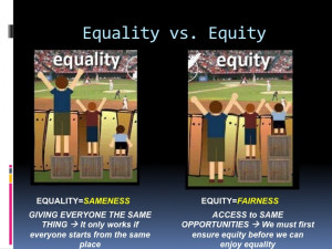 UAE: A society of Equity over Equality
