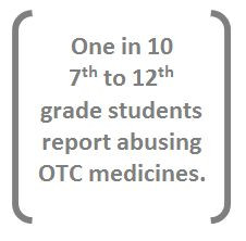 Top Ten OTC medicines and herbals abused by teens and young adults