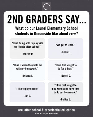 File Name : Blog-Laurel-2nd-Graders-Quotes.jpg Resolution : 2500 x ...